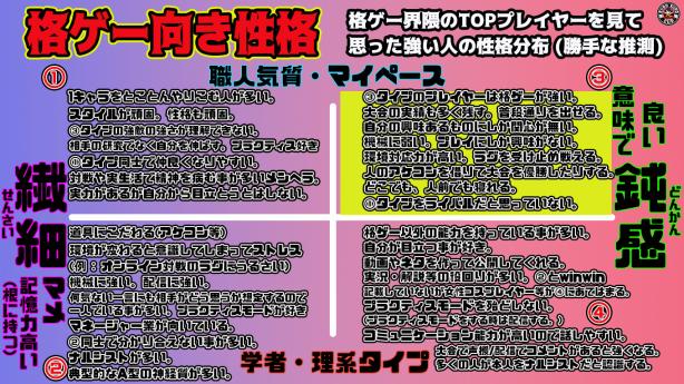 プレイヤー性格part2.png